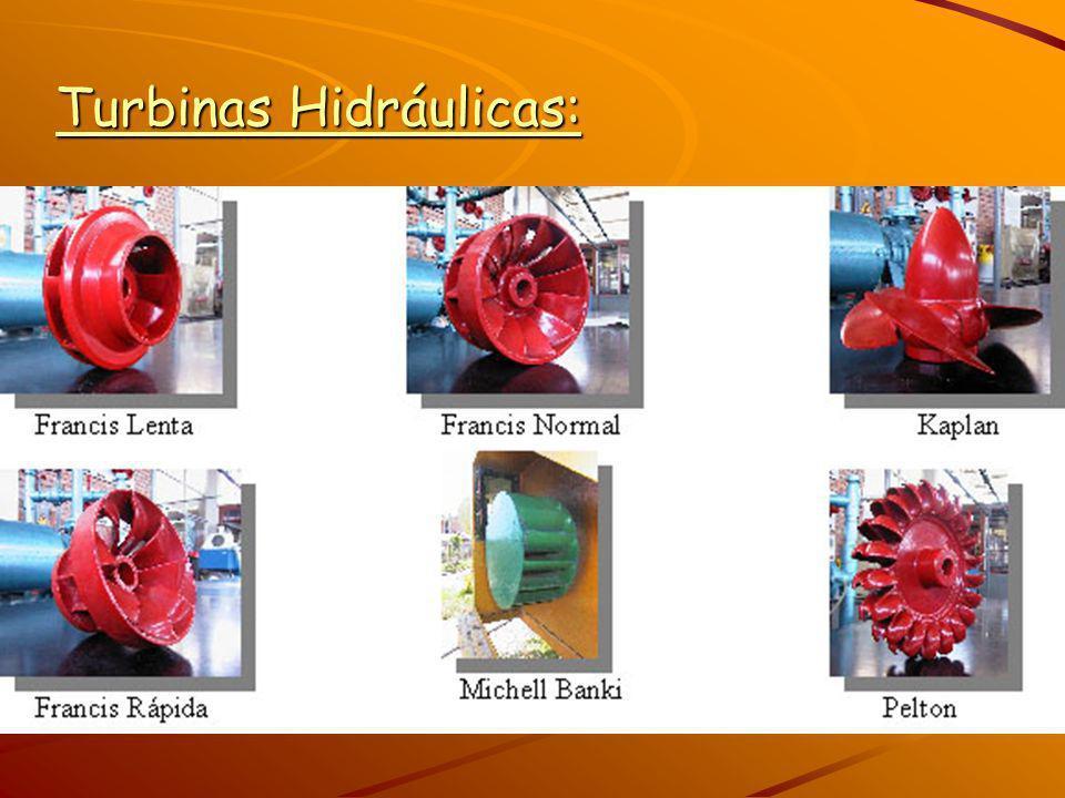 Turbinas Hidráulicas: