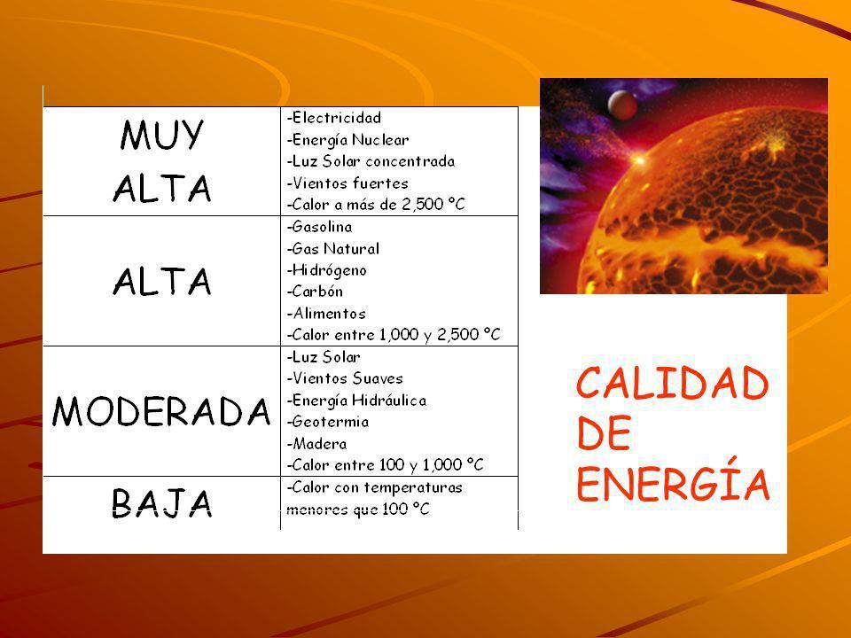 CALIDAD DE ENERGÍA