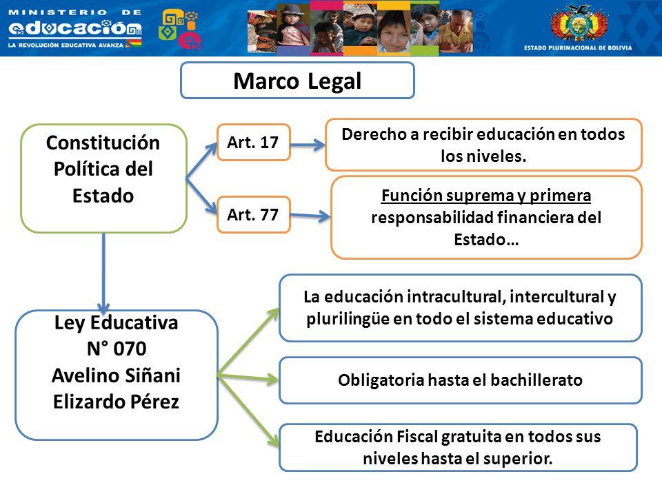 Marco Legal Constitución Política del Estado Ley Educativa N° 070