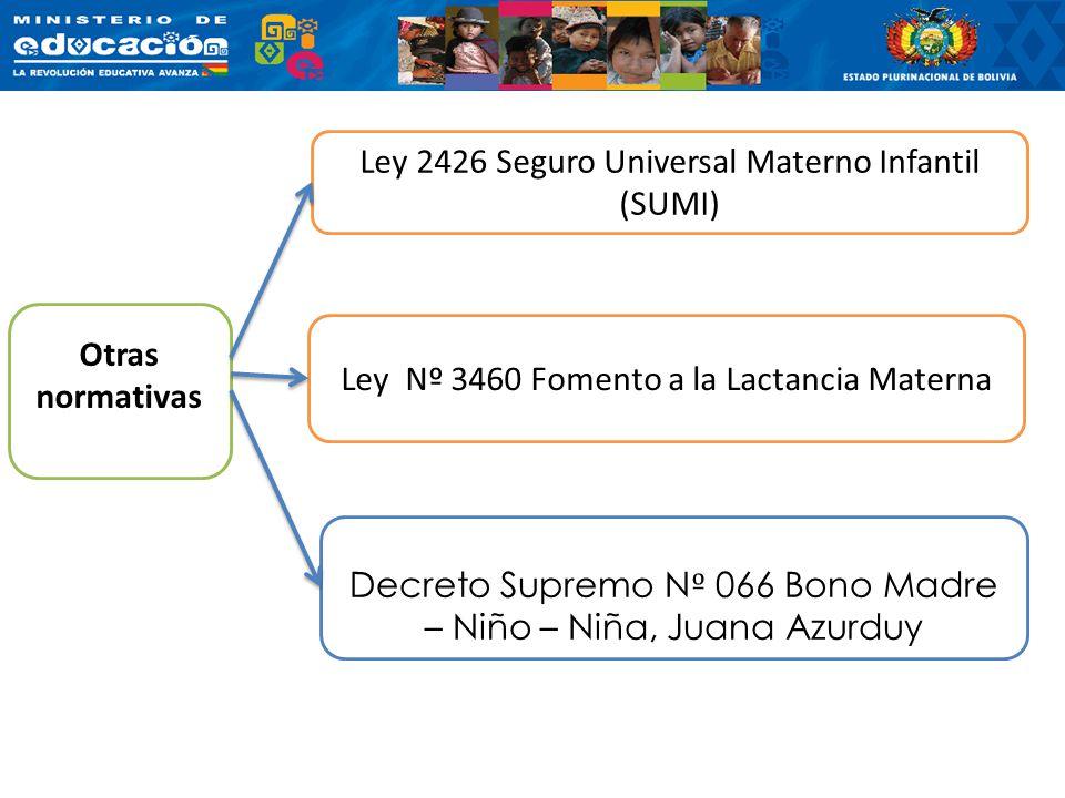 Ley 2426 Seguro Universal Materno Infantil (SUMI)