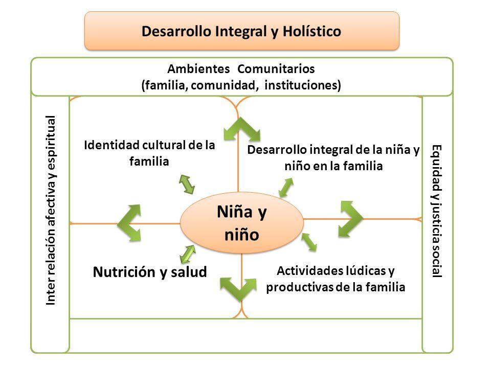 Niña y niño Desarrollo Integral y Holístico Nutrición y salud