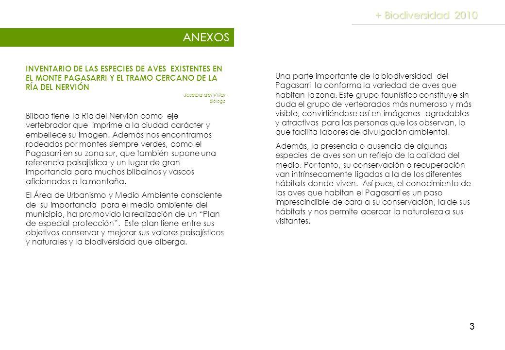 ANEXOS + Biodiversidad 2010