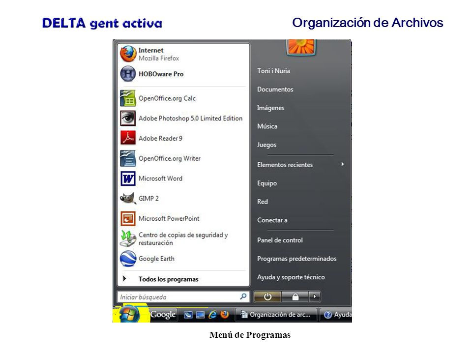 Organización de Archivos