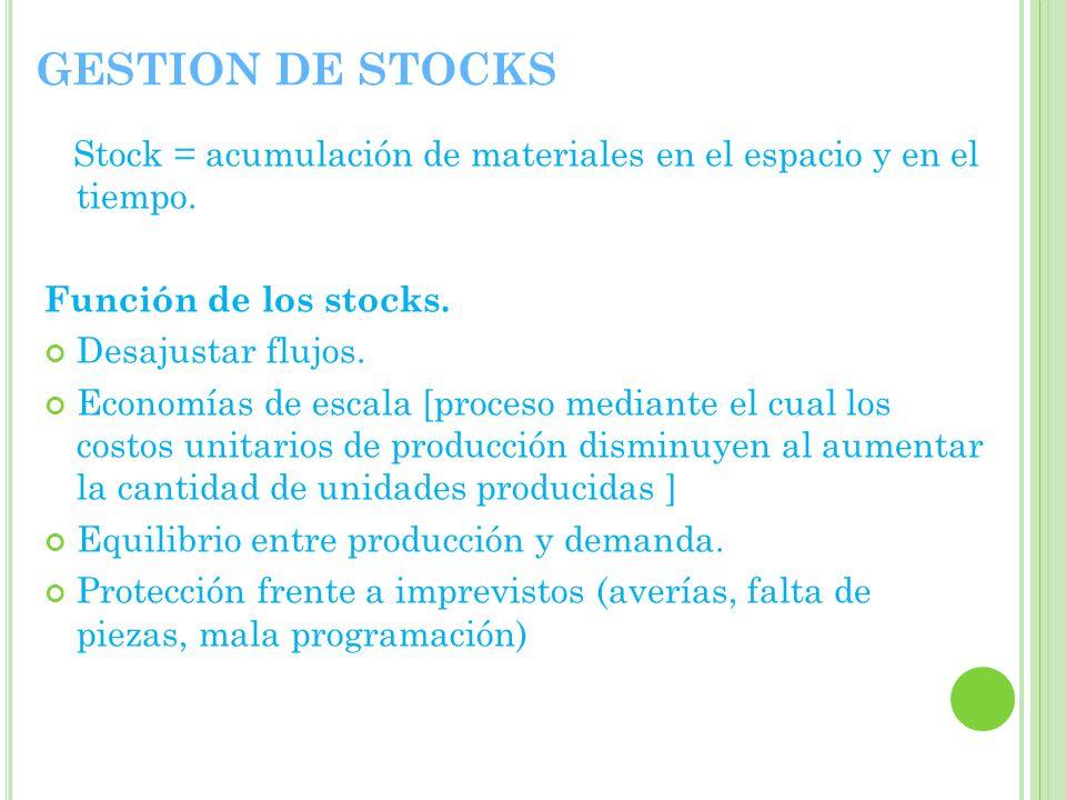 GESTION DE STOCKS Stock = acumulación de materiales en el espacio y en el tiempo. Función de los stocks.