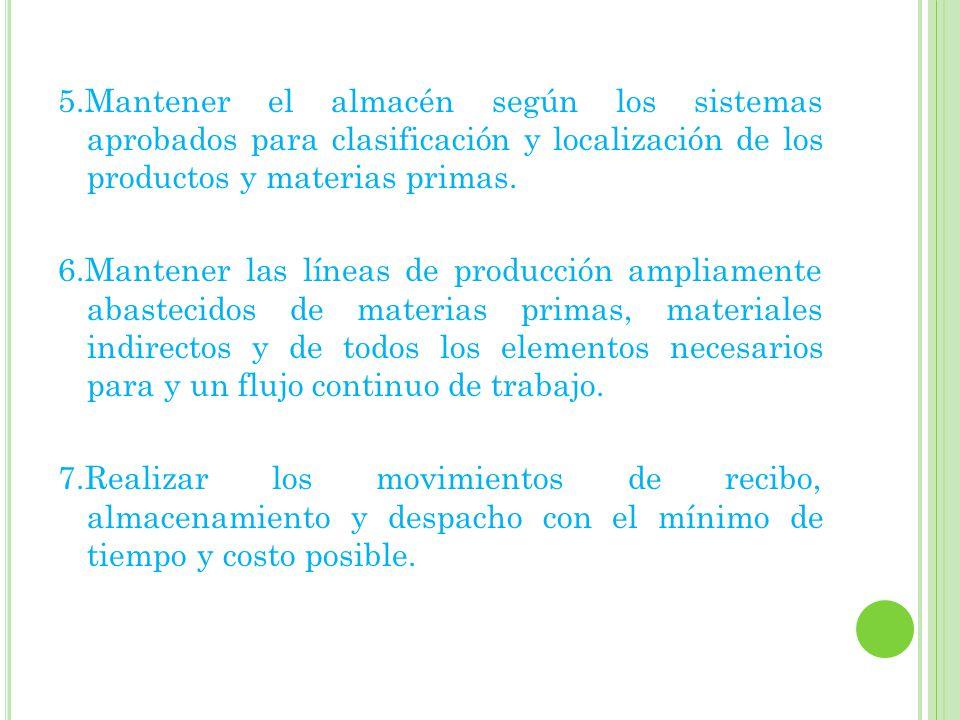 5.Mantener el almacén según los sistemas aprobados para clasificación y localización de los productos y materias primas.