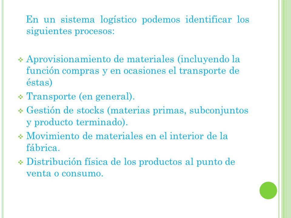 En un sistema logístico podemos identificar los siguientes procesos: