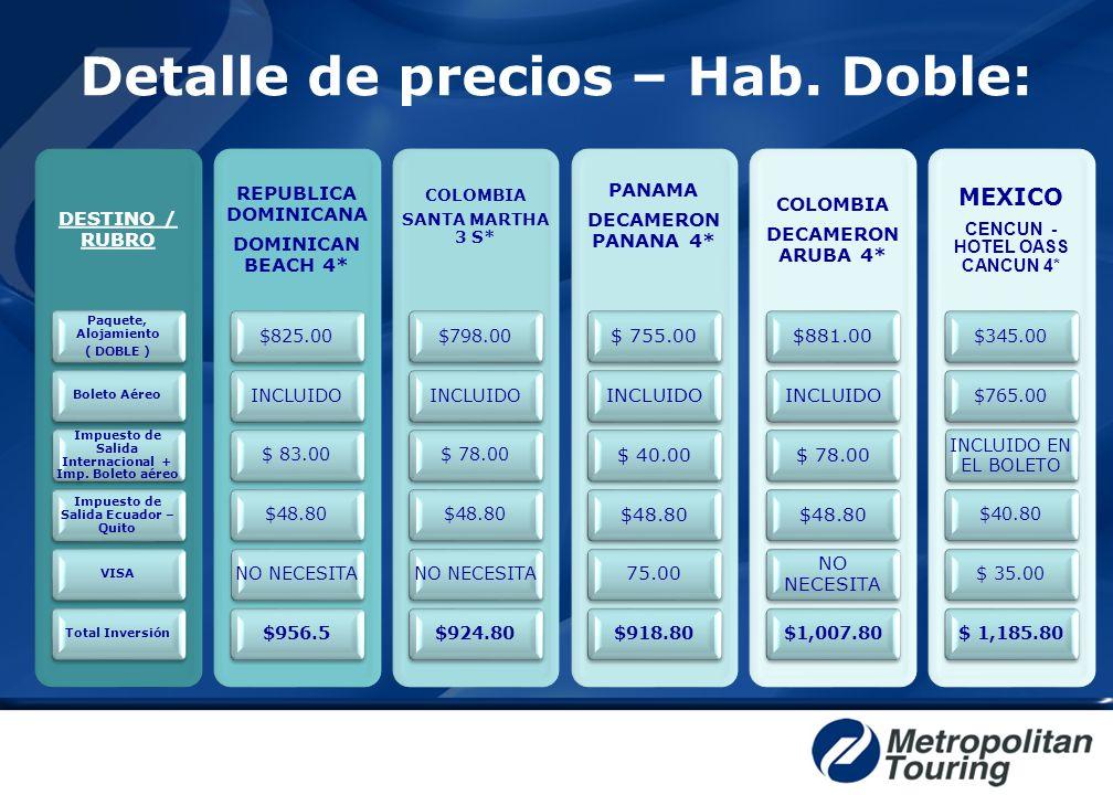 Detalle de precios – Hab. Doble: