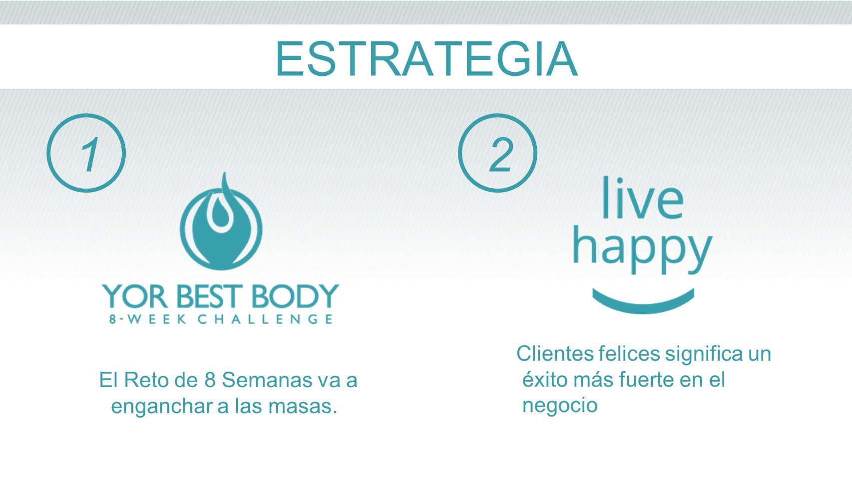 ESTRATEGIA 1. 2. Clientes felices significa un éxito más fuerte en el negocio.