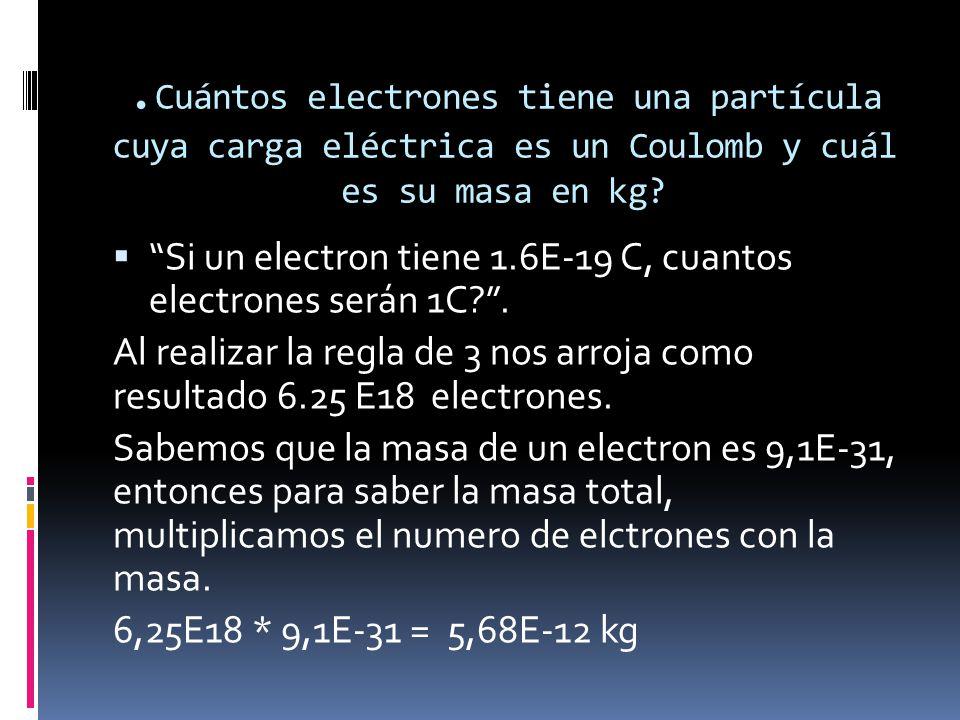 Carga electrica y ley de coulomb ppt descargar - Como saber si un coche tiene cargas ...