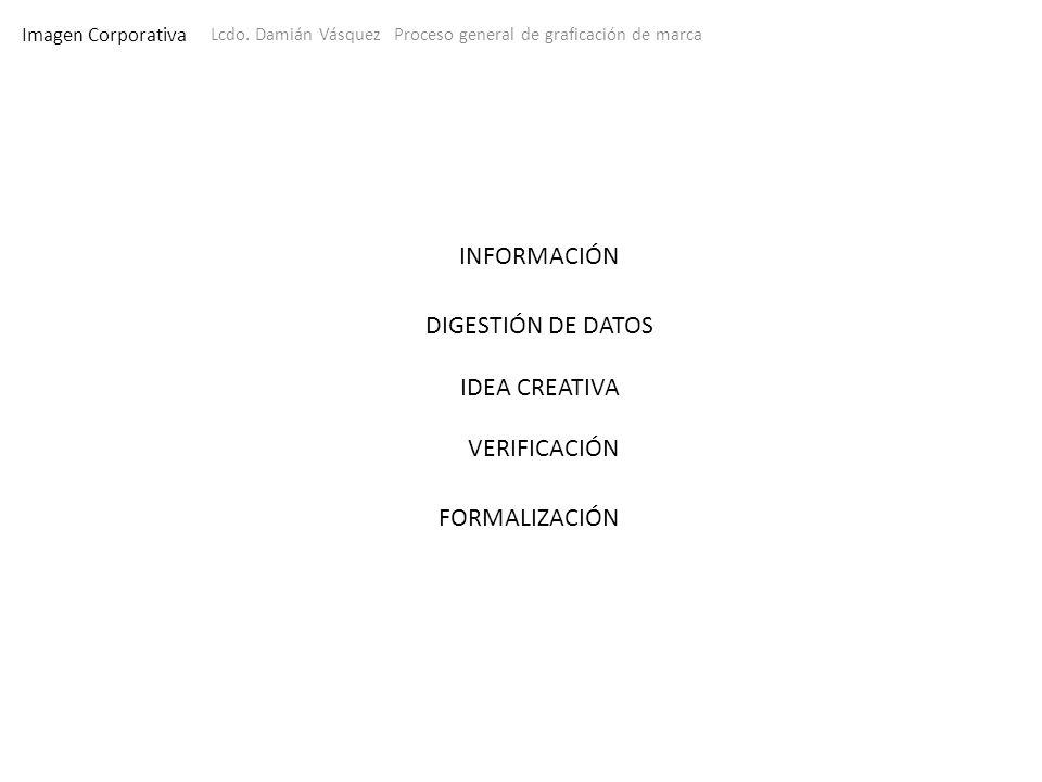 Lcdo. Damián Vásquez Proceso general de graficación de marca