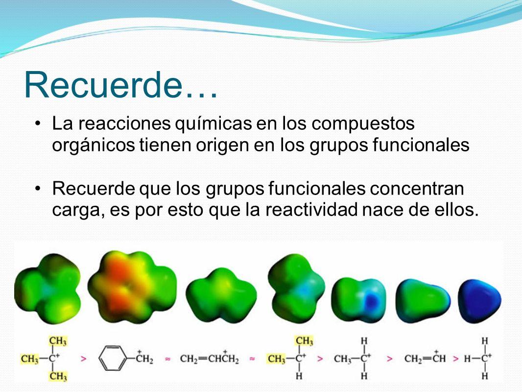 Recuerde… La reacciones químicas en los compuestos orgánicos tienen origen en los grupos funcionales.
