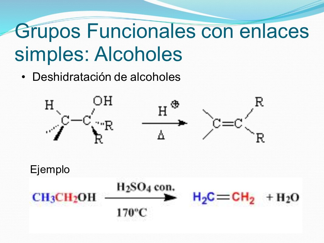 Grupos Funcionales con enlaces simples: Alcoholes
