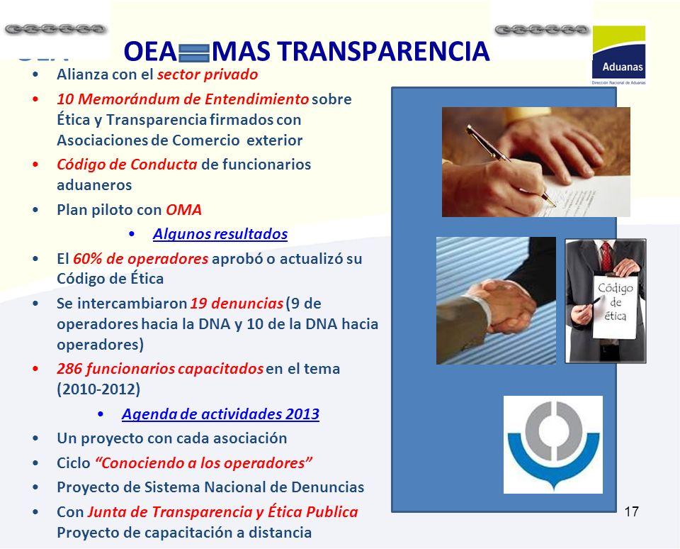 OEA OEA MAS TRANSPARENCIA