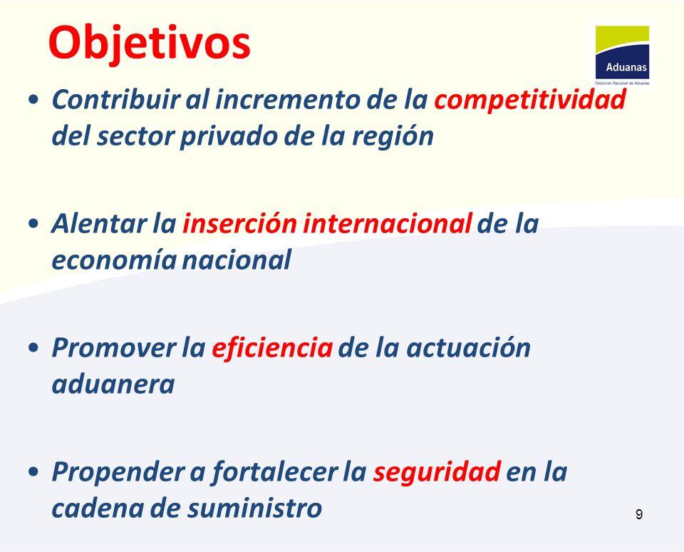 Objetivos Contribuir al incremento de la competitividad del sector privado de la región. Alentar la inserción internacional de la economía nacional.