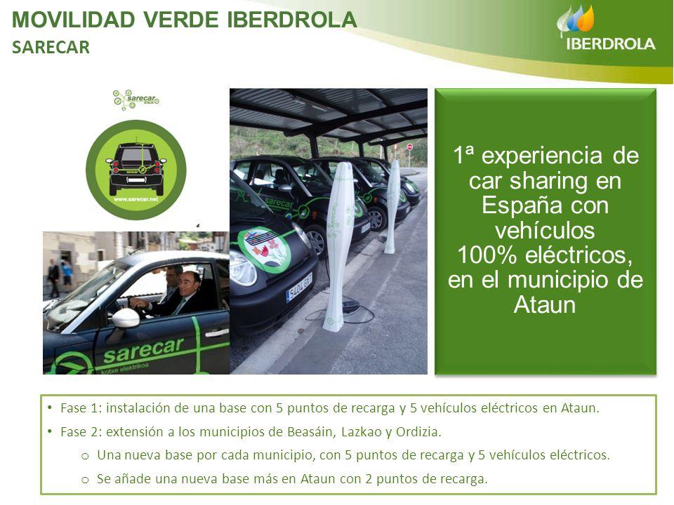 car sharing en España con vehículos