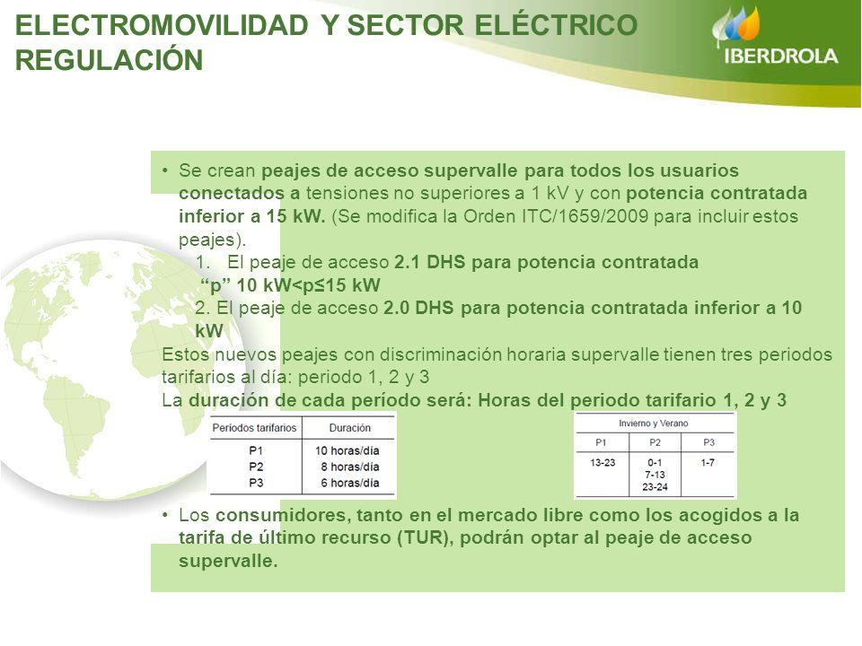 ELECTROMOVILIDAD Y SECTOR ELÉCTRICO REGULACIÓN
