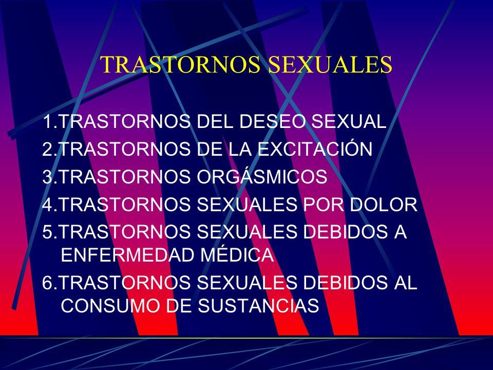 TRASTORNOS SEXUALES 1.TRASTORNOS DEL DESEO SEXUAL