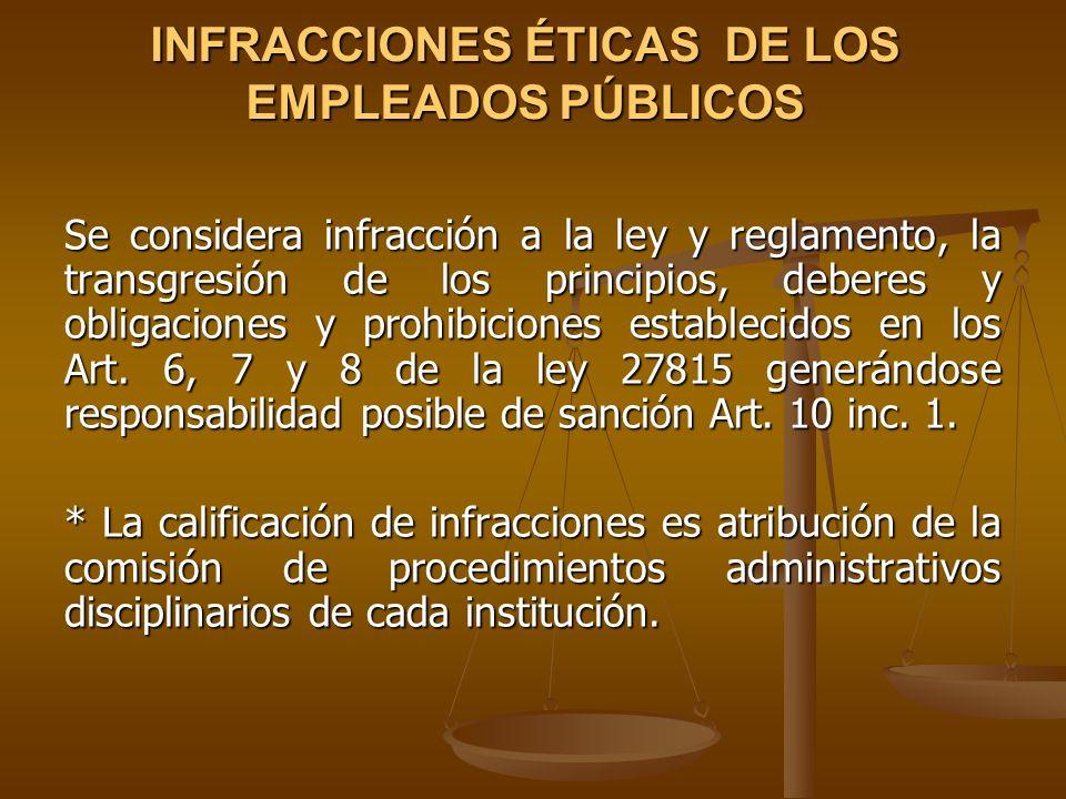 INFRACCIONES ÉTICAS DE LOS EMPLEADOS PÚBLICOS