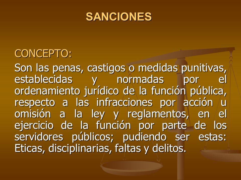 SANCIONES CONCEPTO: