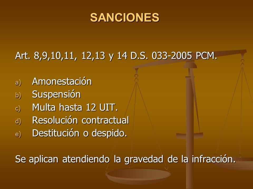 SANCIONES Art. 8,9,10,11, 12,13 y 14 D.S. 033-2005 PCM. Amonestación