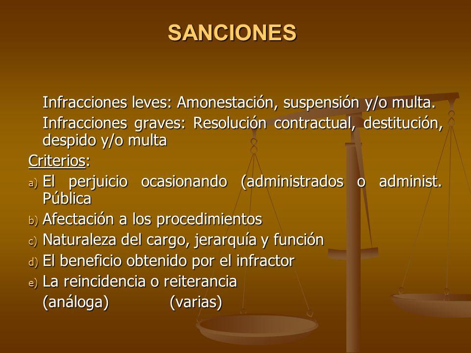SANCIONES Infracciones leves: Amonestación, suspensión y/o multa.