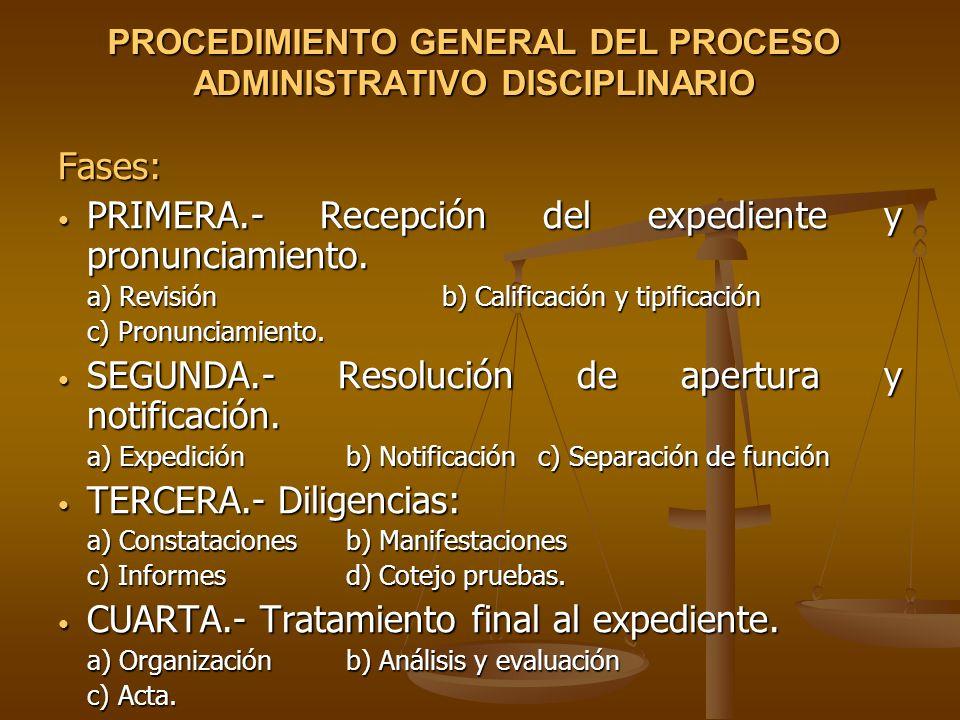 PROCEDIMIENTO GENERAL DEL PROCESO ADMINISTRATIVO DISCIPLINARIO