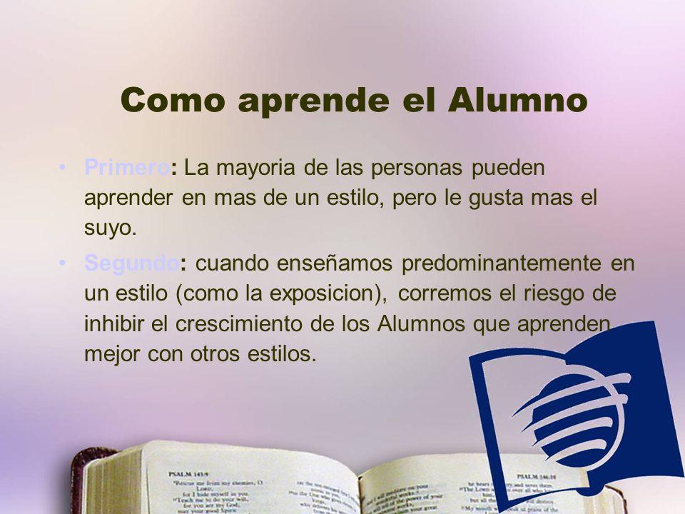Como aprende el AlumnoPrimero: La mayoria de las personas pueden aprender en mas de un estilo, pero le gusta mas el suyo.