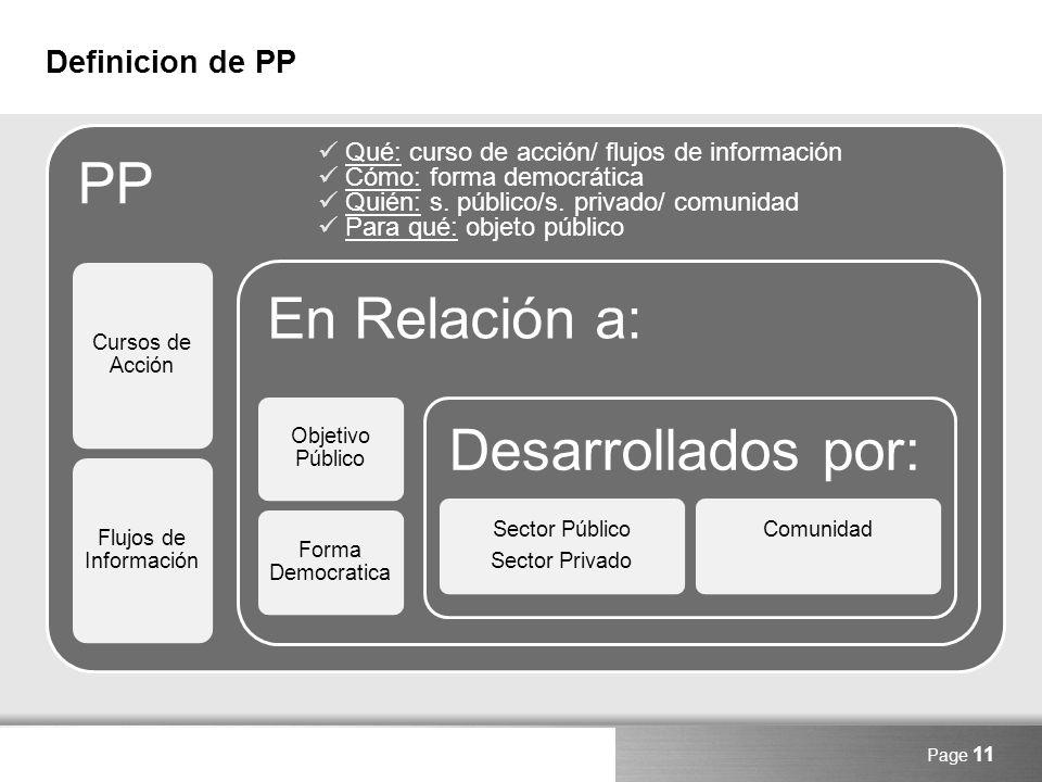 PP En Relación a: Desarrollados por: Definicion de PP
