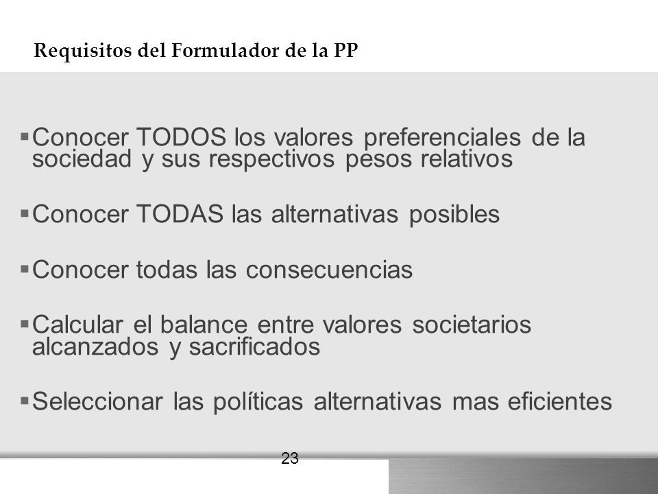 Requisitos del Formulador de la PP