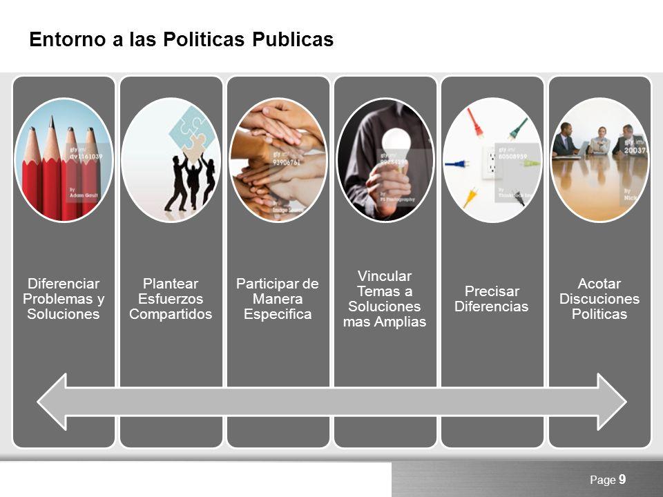 Entorno a las Politicas Publicas