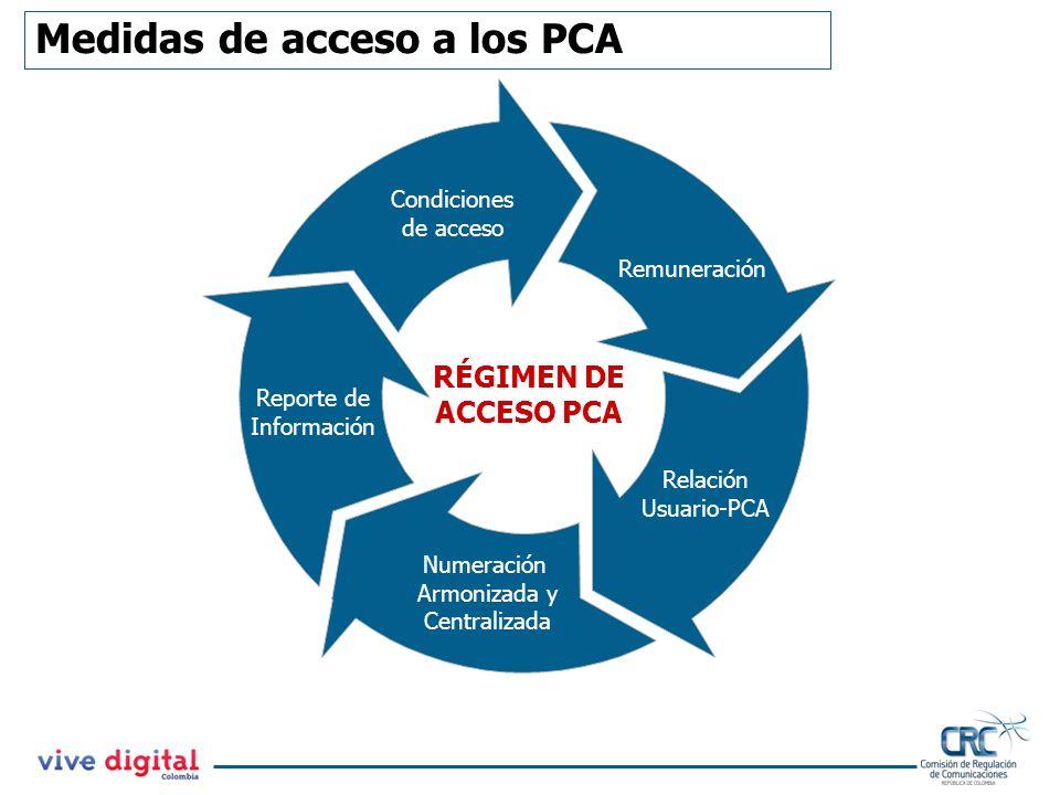 Medidas de acceso a los PCA