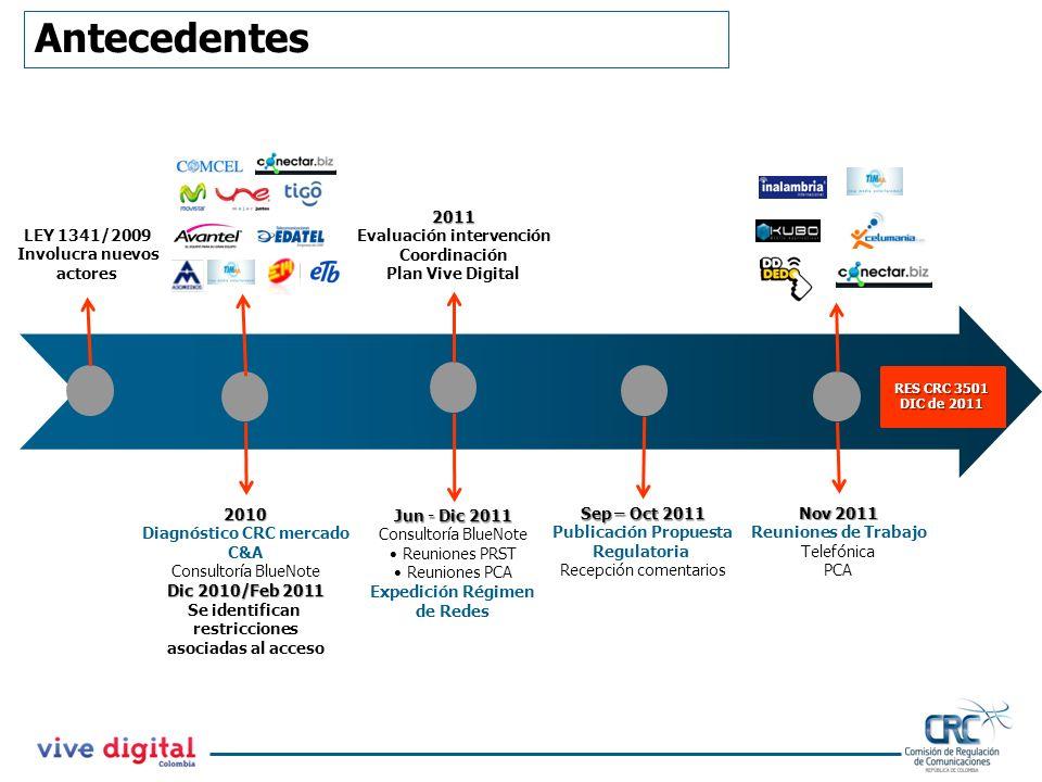 Evaluación intervención Diagnóstico CRC mercado Publicación Propuesta