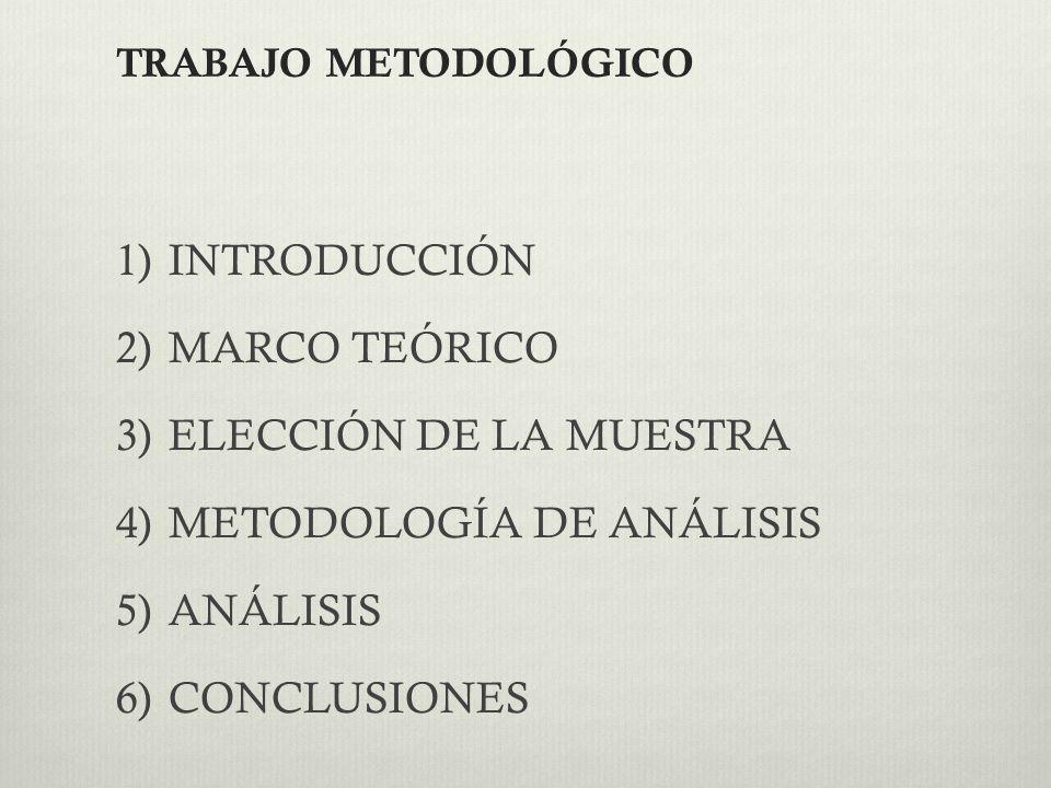 3) ELECCIÓN DE LA MUESTRA 4) METODOLOGÍA DE ANÁLISIS 5) ANÁLISIS