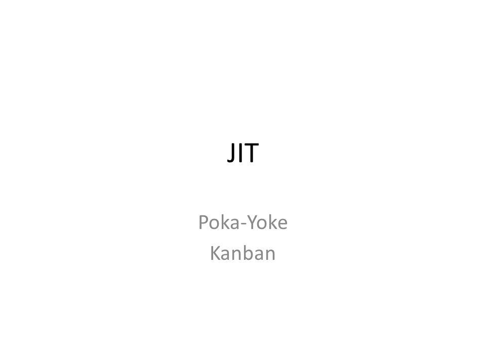 JIT Poka-Yoke Kanban
