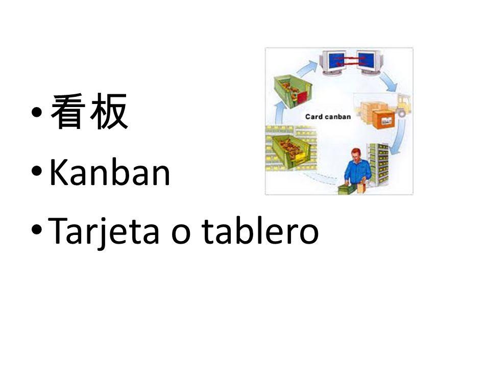 看板 Kanban Tarjeta o tablero