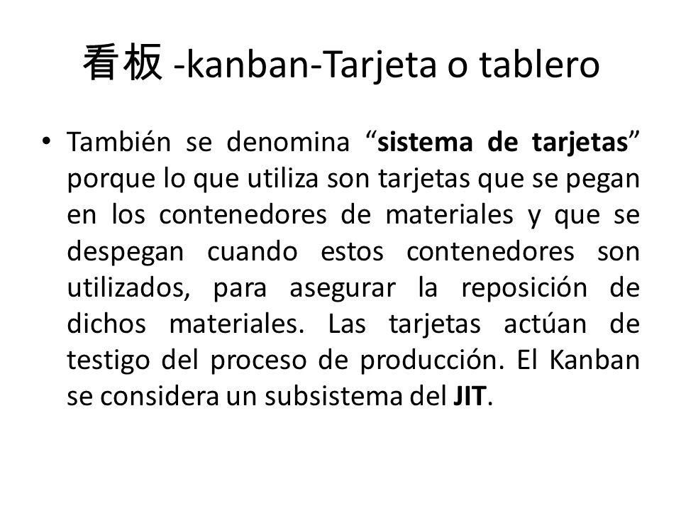 看板 -kanban-Tarjeta o tablero
