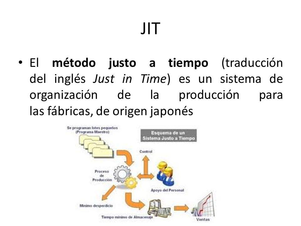 JIT El método justo a tiempo (traducción del inglés Just in Time) es un sistema de organización de la producción para las fábricas, de origen japonés.