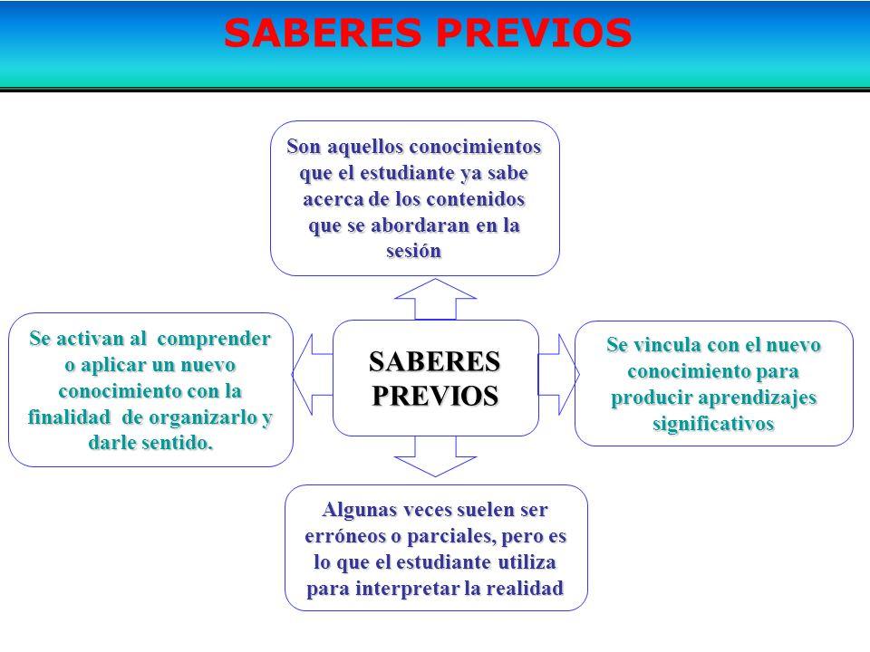 SABERES PREVIOS SABERES PREVIOS