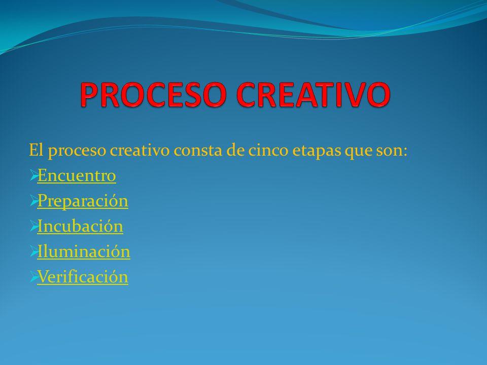 PROCESO CREATIVO El proceso creativo consta de cinco etapas que son: