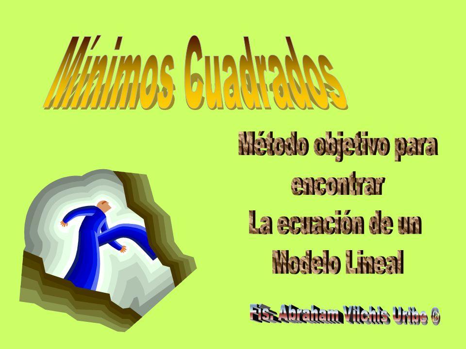 Fís. Abraham Vilchis Uribe ©