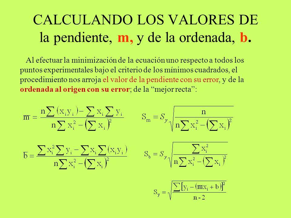 CALCULANDO LOS VALORES DE la pendiente, m, y de la ordenada, b.