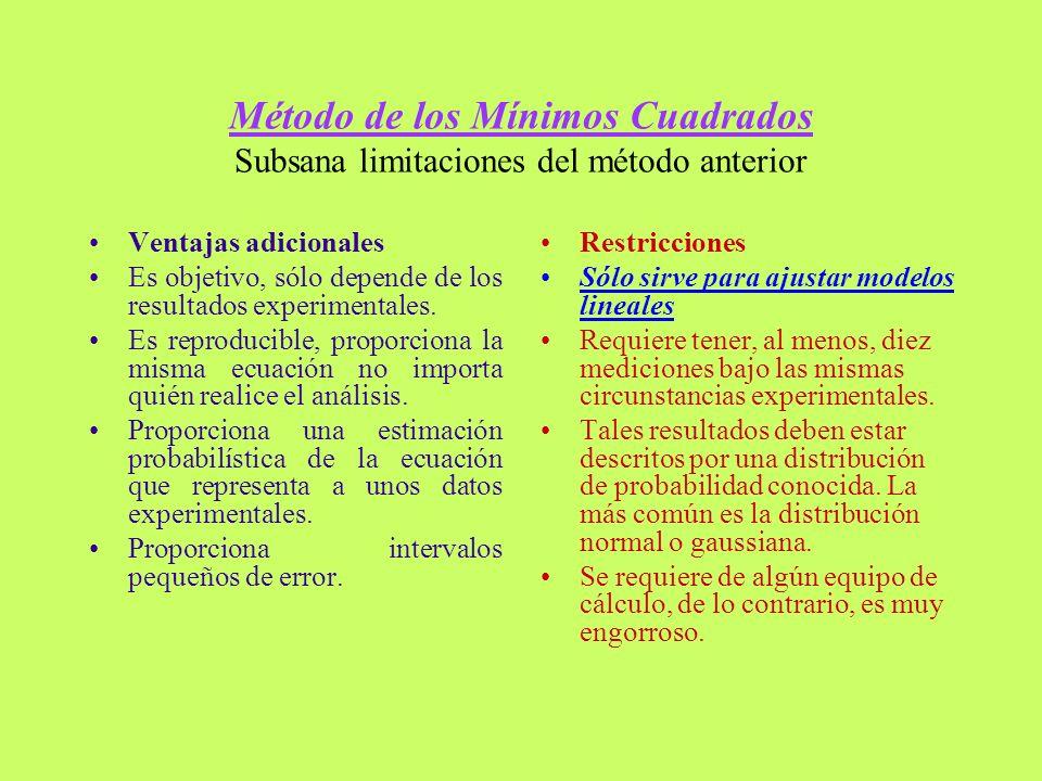 Método de los Mínimos Cuadrados Subsana limitaciones del método anterior