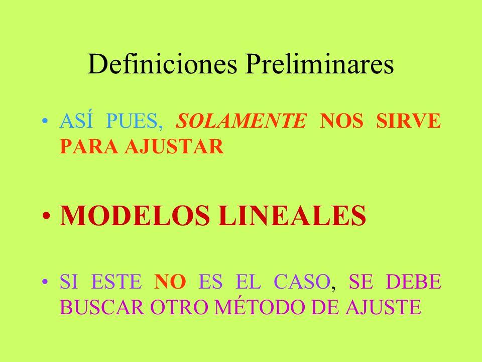 Definiciones Preliminares