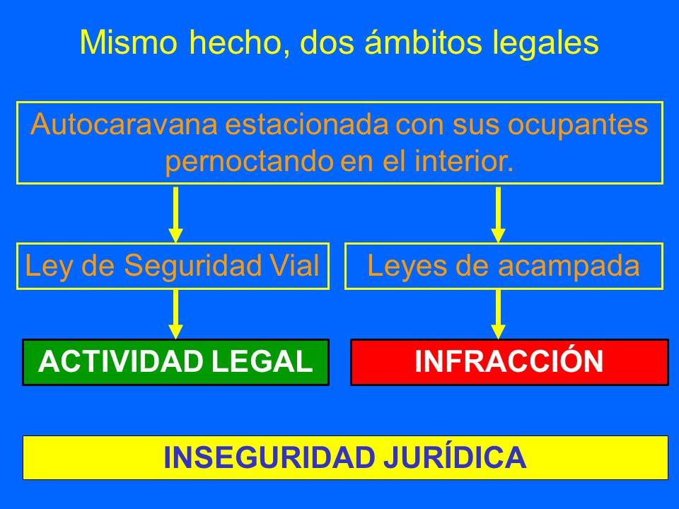 Mismo hecho, dos ámbitos legales