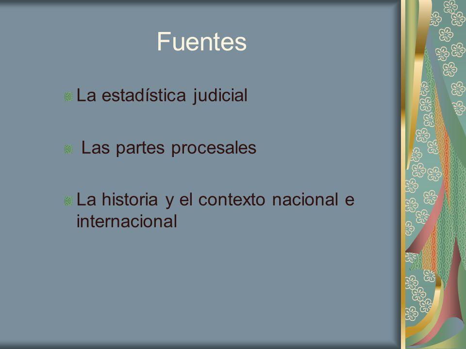 Fuentes La estadística judicial Las partes procesales