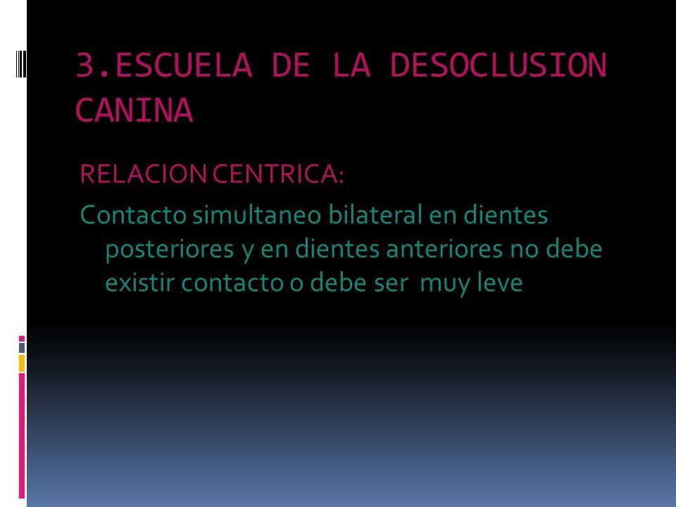3.ESCUELA DE LA DESOCLUSION CANINA