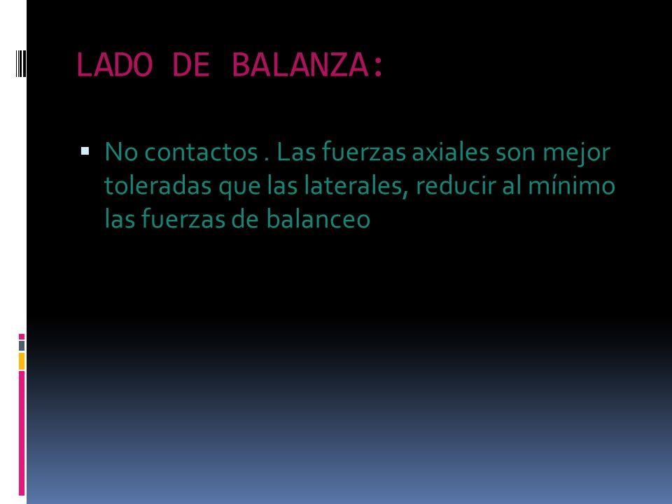 LADO DE BALANZA: No contactos .