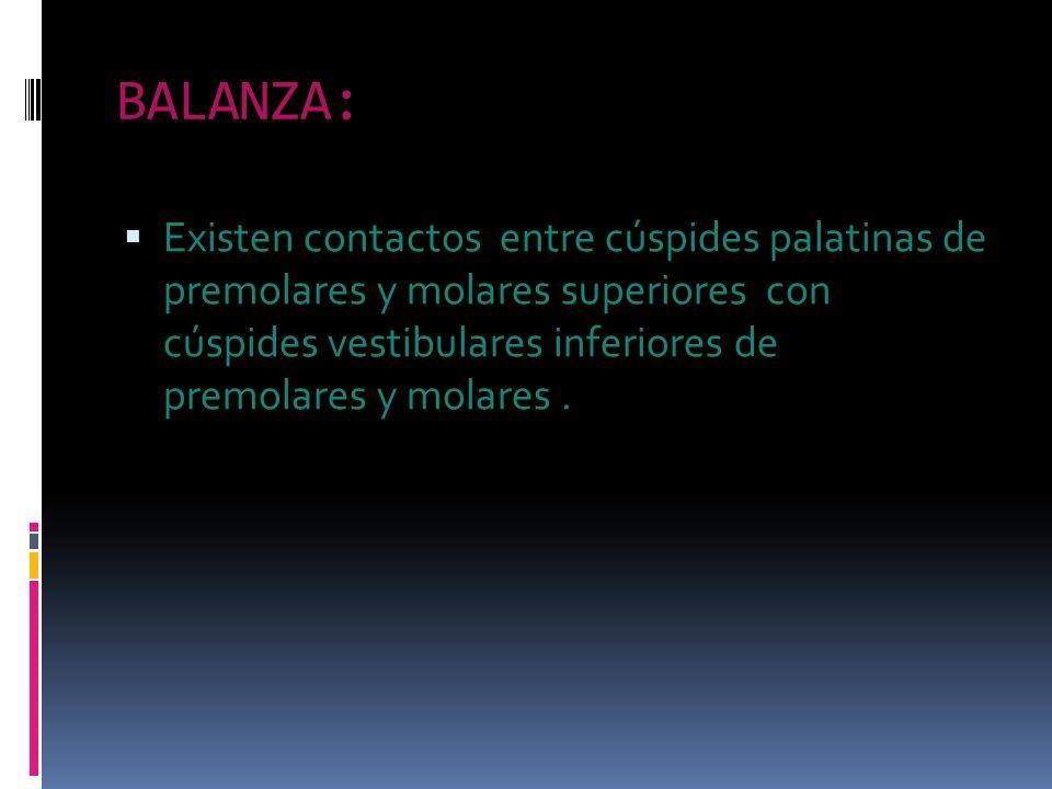 BALANZA: