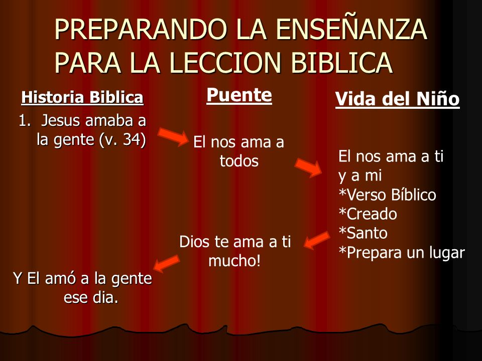 PREPARANDO LA ENSEÑANZA PARA LA LECCION BIBLICA
