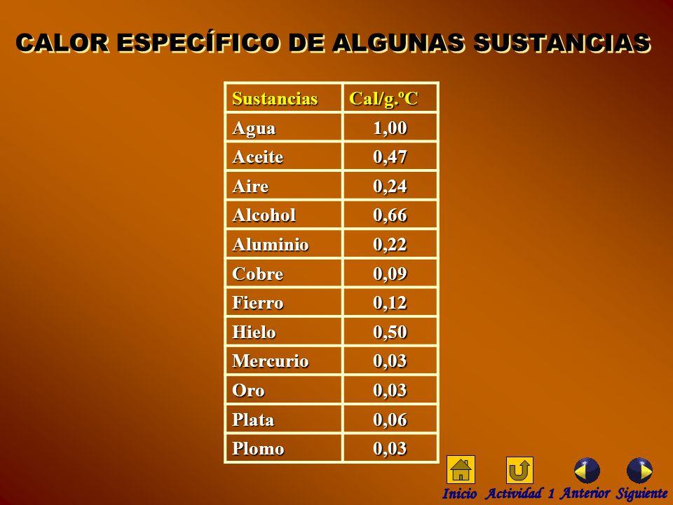 CALOR Profesores: Eliana Ames Santillán Juan Cier Chávez